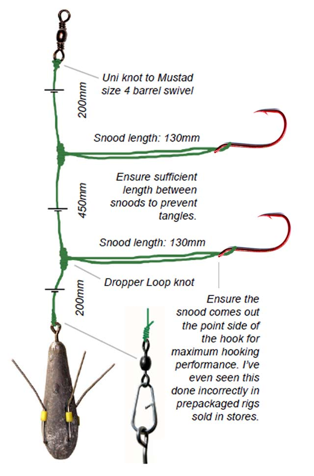 Gurnard Surfcasting Rig (not to scale). The hooks are chemically sharpened Suicide 6/0 from Jarvis Walker. For surfcasting I'd use 24kg (50lb) monofilament to avoid bust-offs when casting. Note the Mustad oval split ring for quickly attaching the sinker.