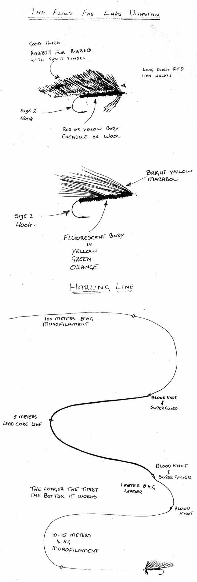 Harling Lake Dunstan line setup.